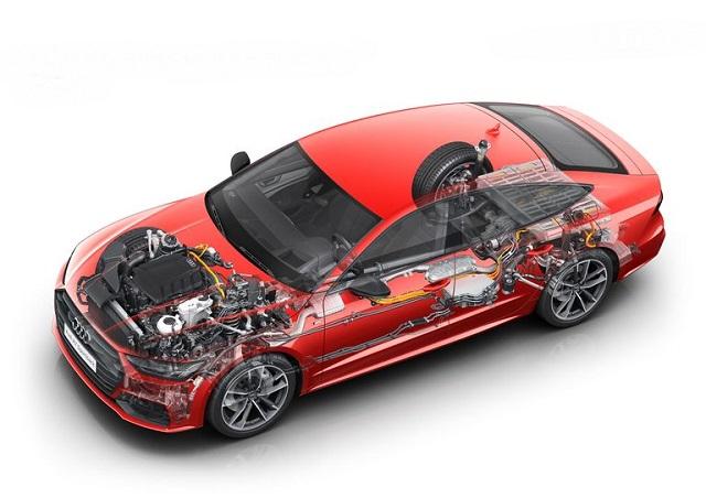 2021 Audi A7 system