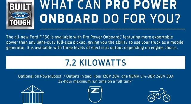 2021 Ford F-150 PowerBoost Hybrid onboard