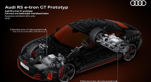 2022 Audi RS E-Tron GT specs