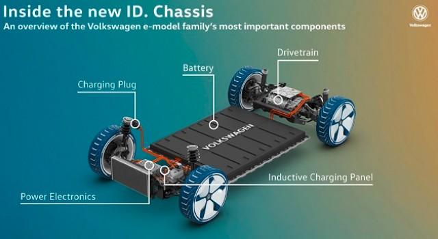 2022 Volkswagen ID.6 specs